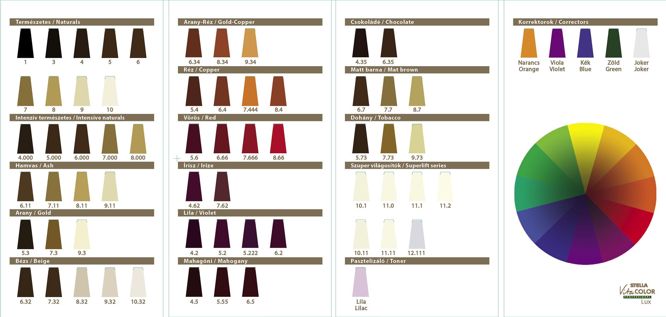 Barvna lestvica Stella Vita Color LUX